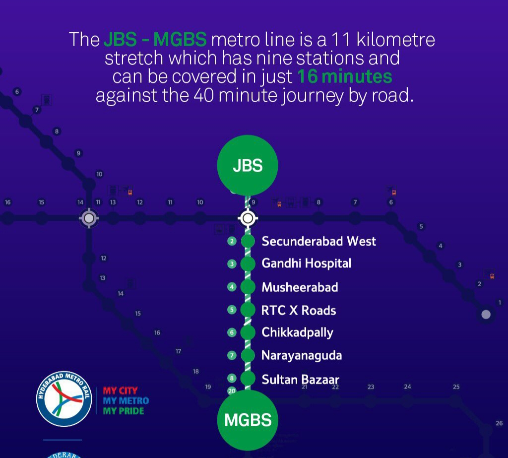 Hyderabad Metro JBS to MGBS Timings, Ticket Fare, Time Table and Route Map